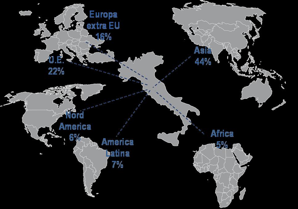 Export di macchine tessili italiane per aree