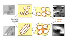 geometrie variabili pneumatici