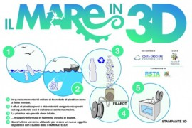 mare3D