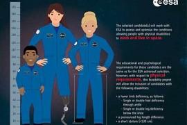 Progetto pilota dell'ESA