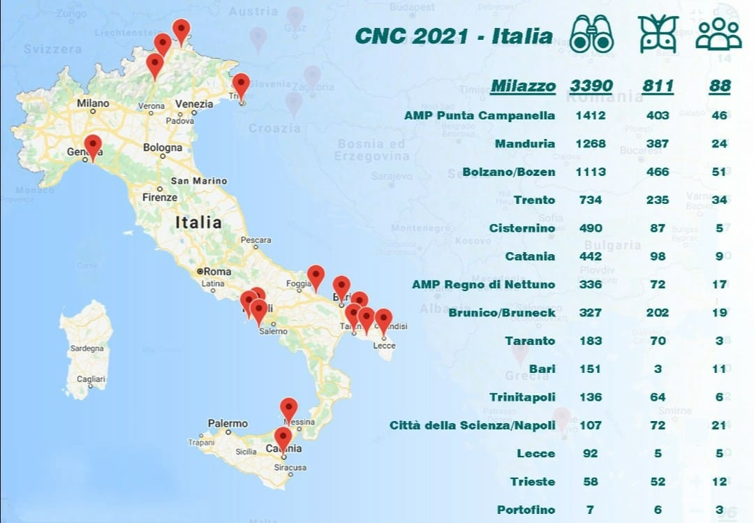 Classifica Citta Italiane